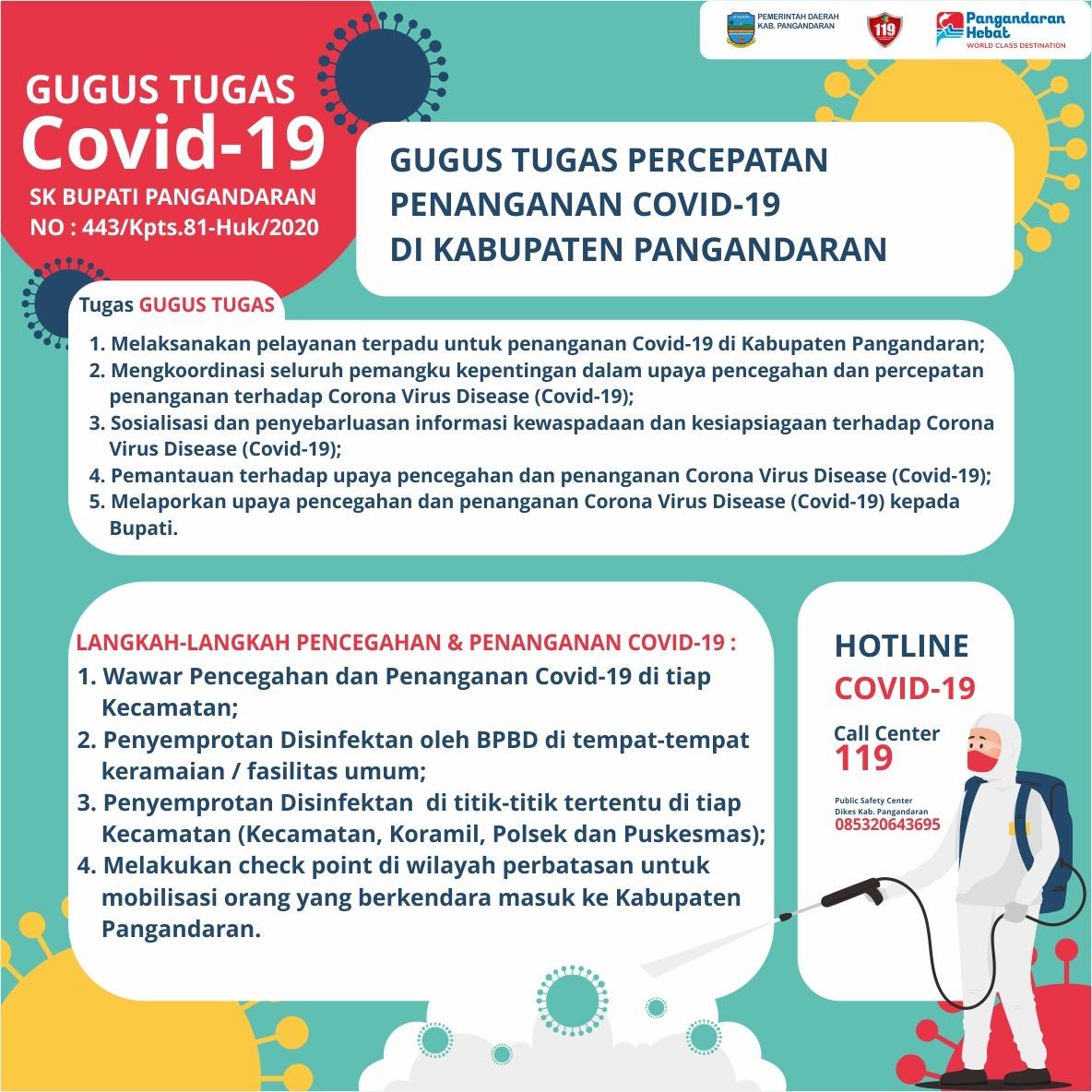 Gugus Tugas Covid-19 Kabupaten Pangandaran